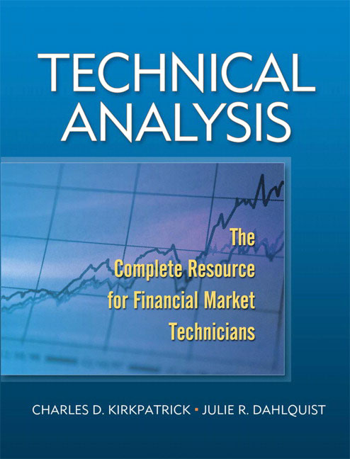 Pearson Education Technical Analysis – Technical Analysis