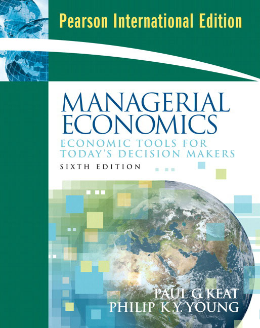 managerial economics assignment
