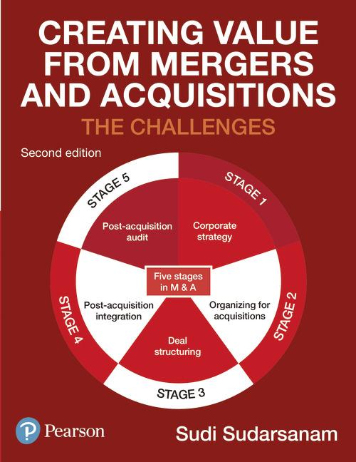Merger & Acquisition Value Creation