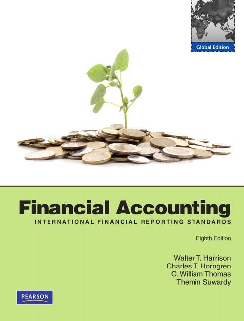 International Business accounting mathematics