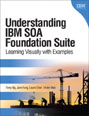Understanding IBM SOA Foundation Suite