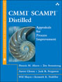 CMMI SCAMPI Distilled